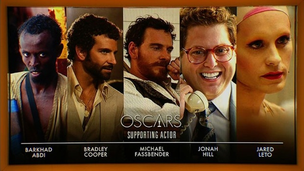 "<img src=http://""supportingactor.jpg""?w=450&h=320 alt=""Best Supporting Actor Oscars 2014"">"